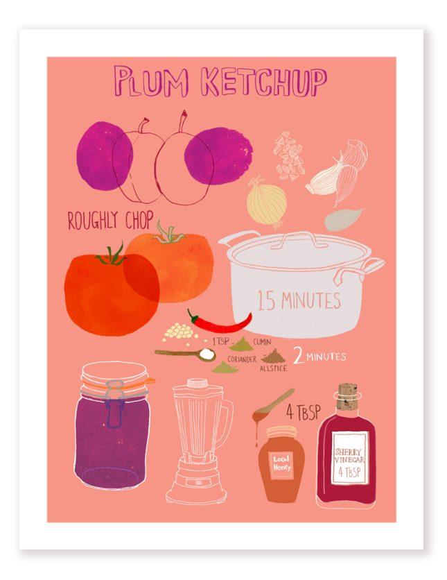 Plum Ketchup